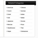 Related categories